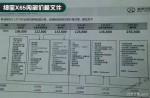 疑似绅宝X65定价泄露 10.68万元起售