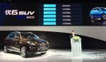 2015款纳智捷优6 SUV上市 售价12.88万起