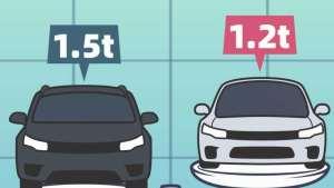 轿车和SUV哪个更安全?