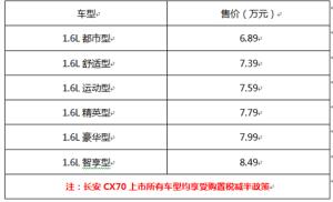 售6.89万-8.49万元 五分3dCX70北京车展上市